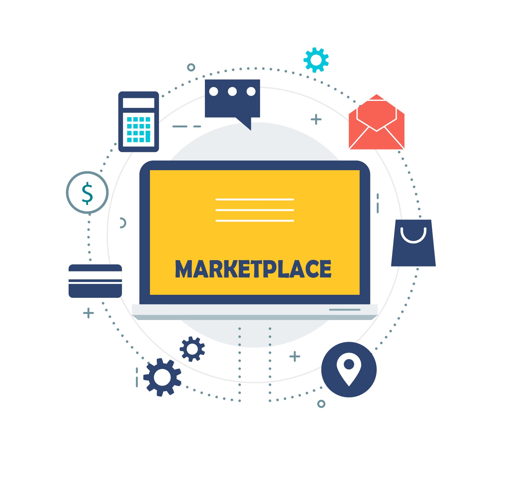 classified marketplace solution